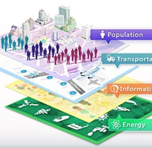 How GIS Supports the Planning and Development of Smart Cities
